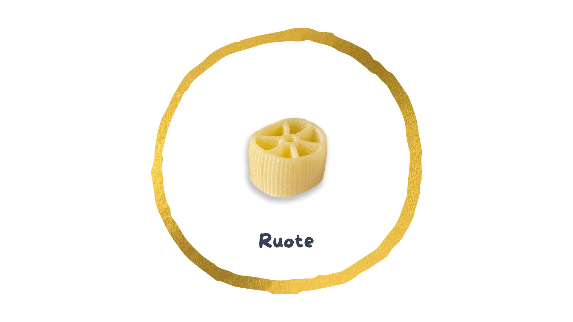 ruote